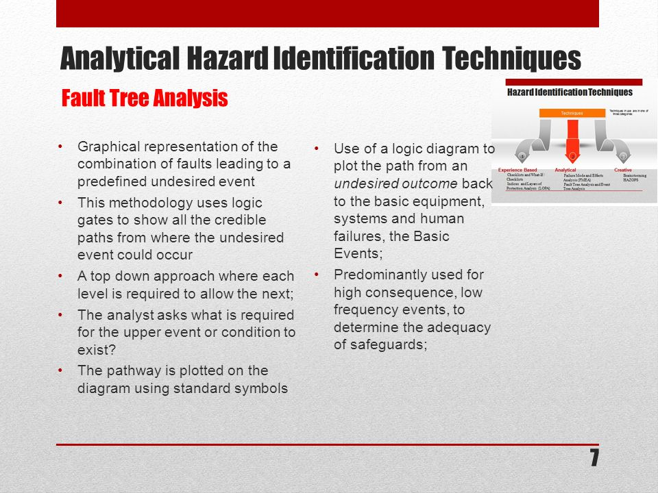Fault Tree Analysis Analytical Hazard Identification Techniques