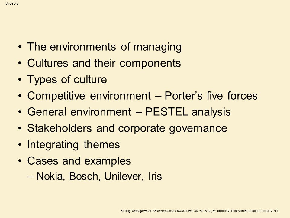 The environments of managing Cultures and their components