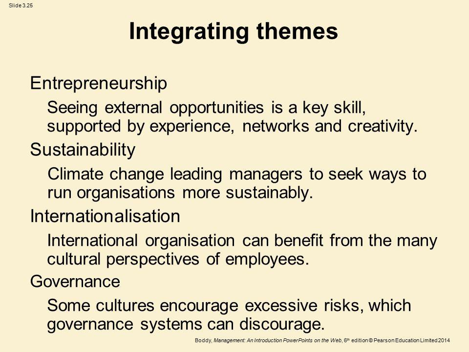 Integrating themes Entrepreneurship