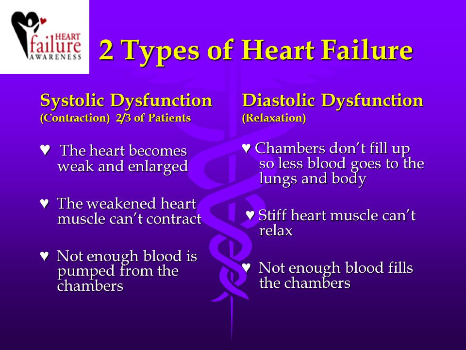 "types of failure Congestive heart failure (chf) is a chronic condition that affects the pumping  power of your heart muscles often referred to as ""heart failure,""."