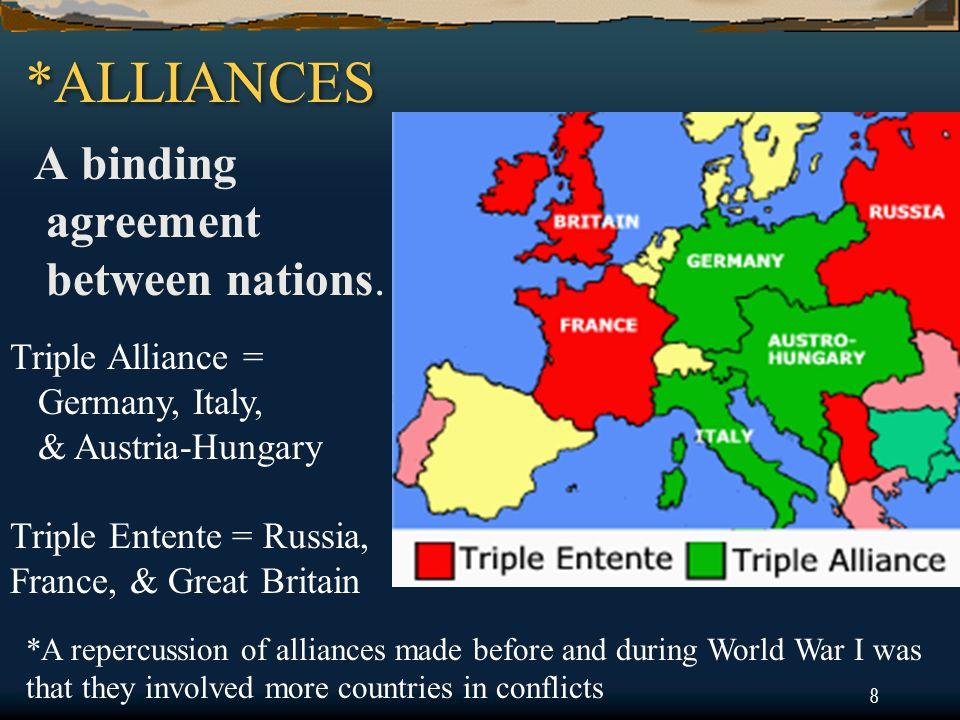 World war i the great war ppt video online download alliances a binding agreement between nations triple alliance platinumwayz