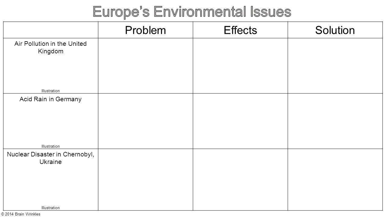 worksheet. Air Pollution Worksheet. Worksheet Fun Worksheet Study Site