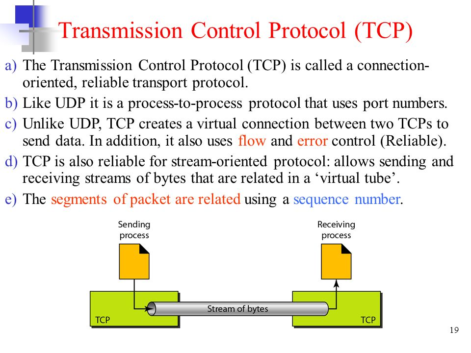 hackers transmission control protocol and protocol Learn ethical hacking online tcp/ip stands for transmission control protocol / internet protocol learn tcp/ip lfi-rfi.