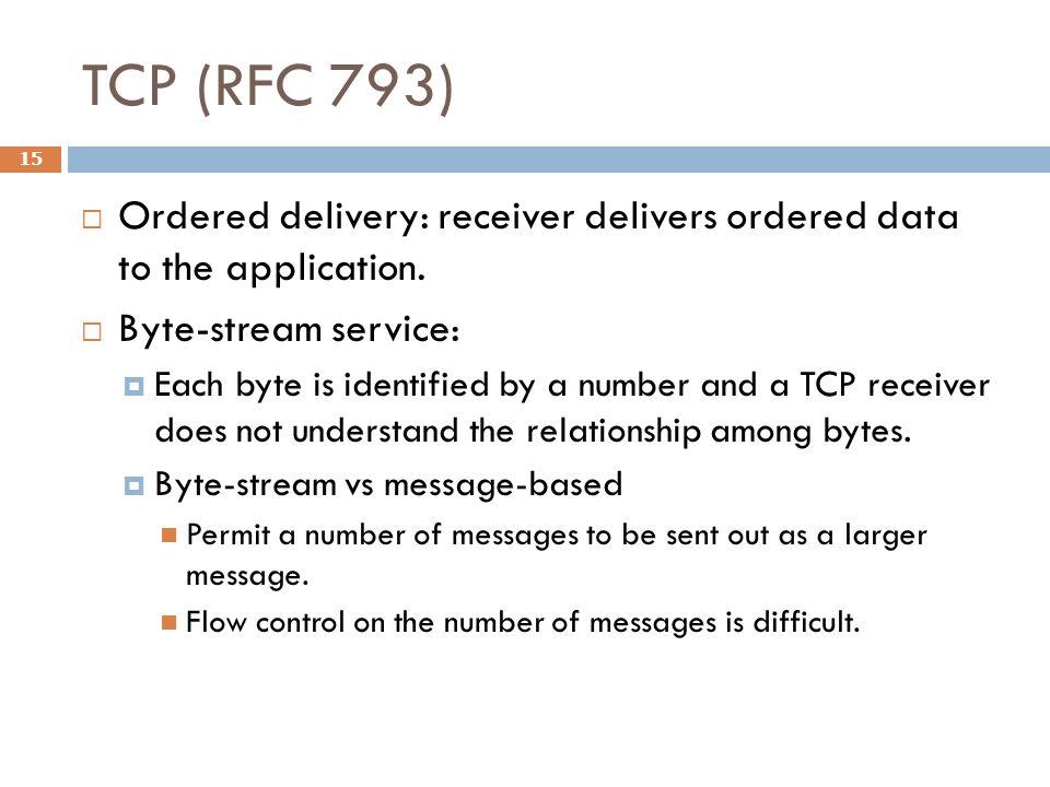 udp and tcp basics rocky k  c  chang 18 october ppt download
