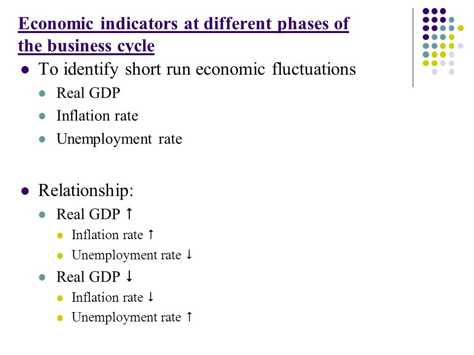 real gdp and inflation relationship