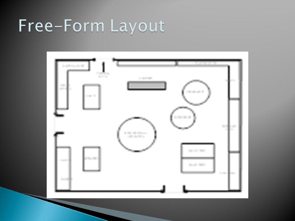 Store layout design and visual merchandising ppt video for Store layout design online