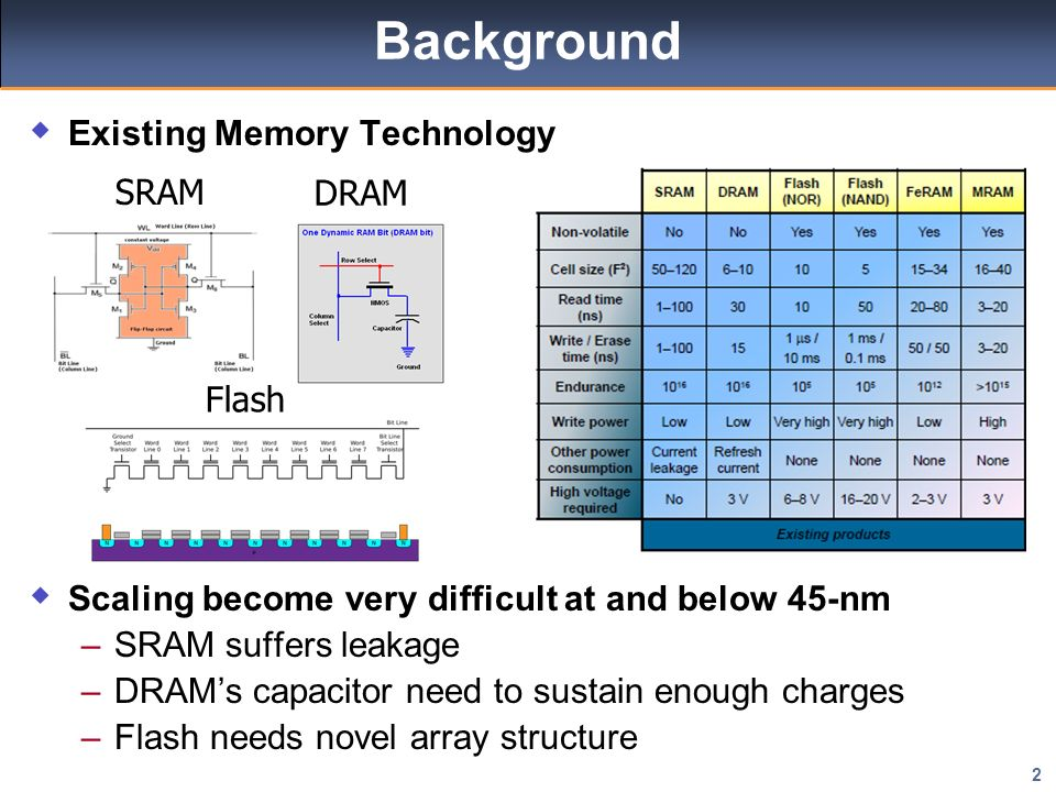 energy recovery in static ram memory This paper proposes a constant-load sram design for highly efficient recovery of bit-line energy with a resonant power-clock supply for each bit-line pair, the proposed sram includes a dummy bit-line of sufficient capacitance to ensure that the memory array presents a constant capacitive load to the power-clock, regardless of data or operation.