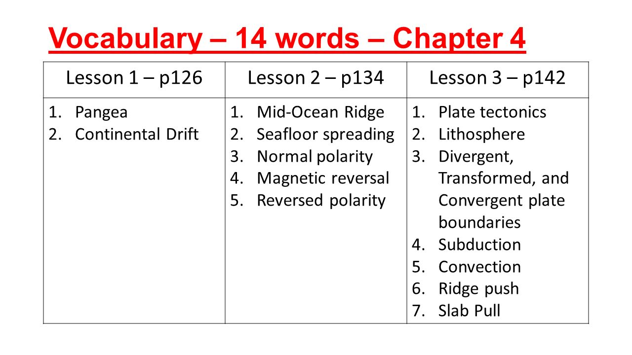 chapter 13 vocabulary words apush Ap human geography chapter 9 vocab rubenstein all pdf lawmaking all the vocabulary cards from chapter 13 of an introduction to human geography: the cultural.