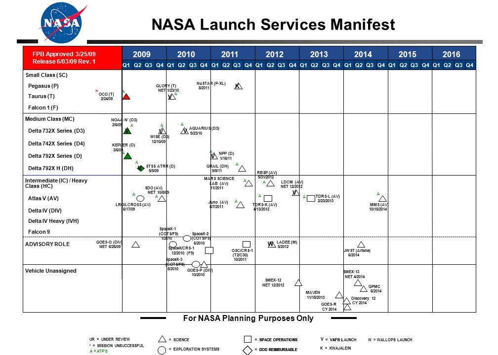 nasa launch manifest - photo #5