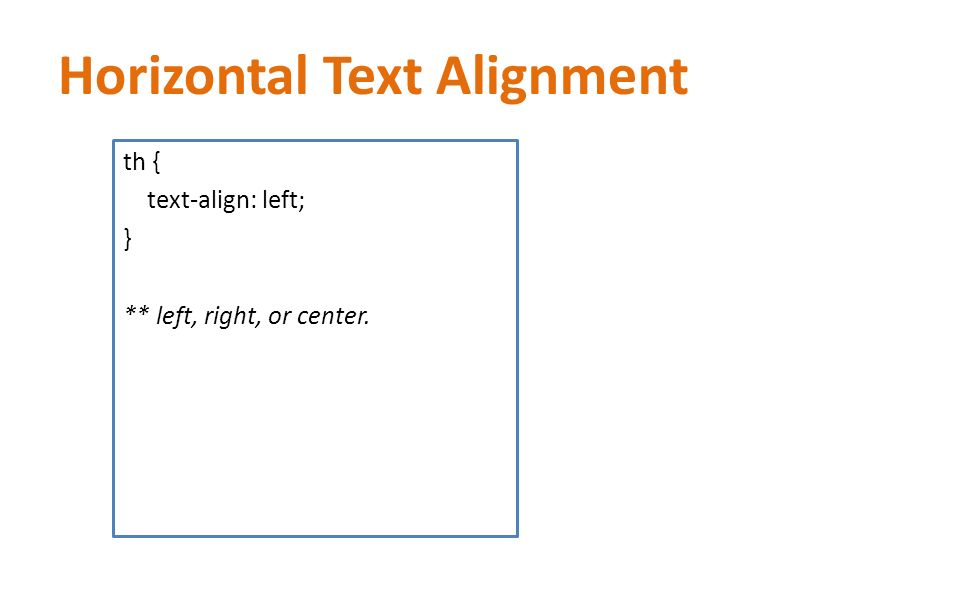 Css cascading style sheets ppt video online download for Table th left align