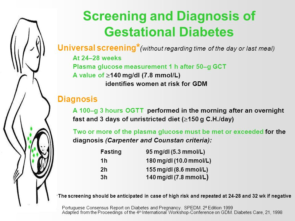 Nutritional Care Plan For Gestational Diabetes - Nutrition Ftempo