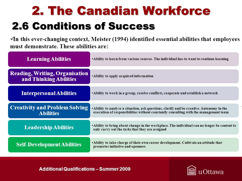 2. The Canadian Workforce