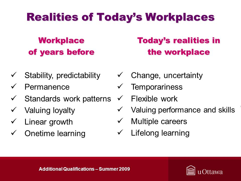 Realities of Today's Workplaces