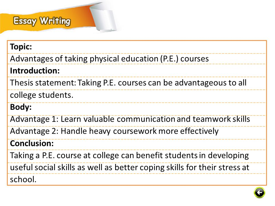 Topic: Advantages of taking physical education (P.E.) courses. Introduction: