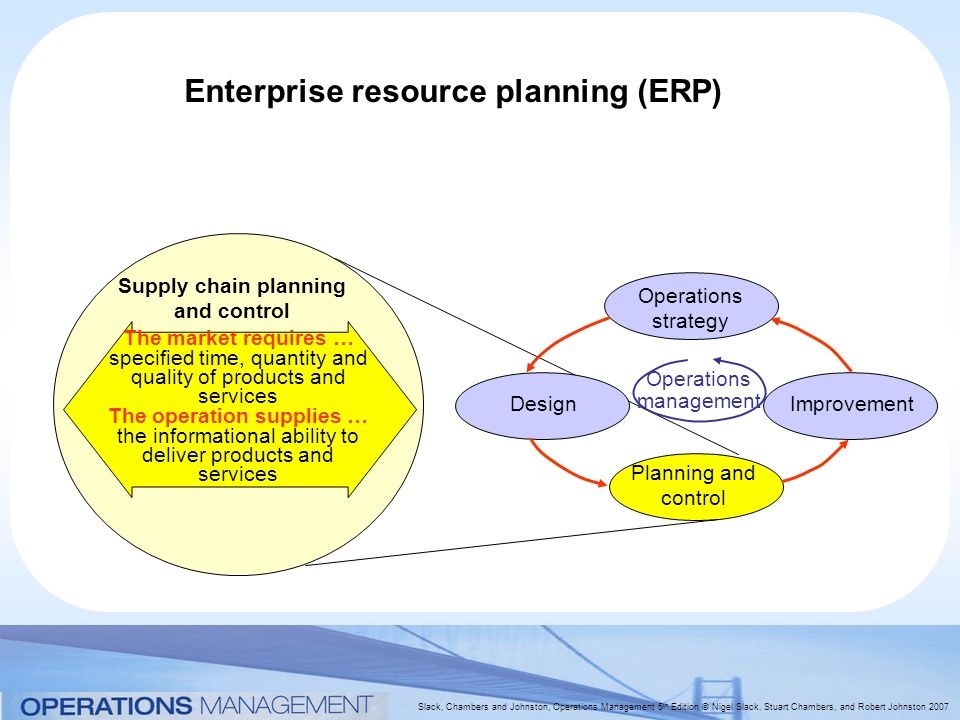 enterprise resource planning erp and supply Supply chain management and enterprise resource planning systems are two of the most popular components of enterprise solutions for today scm ensures that upstream and downstream.