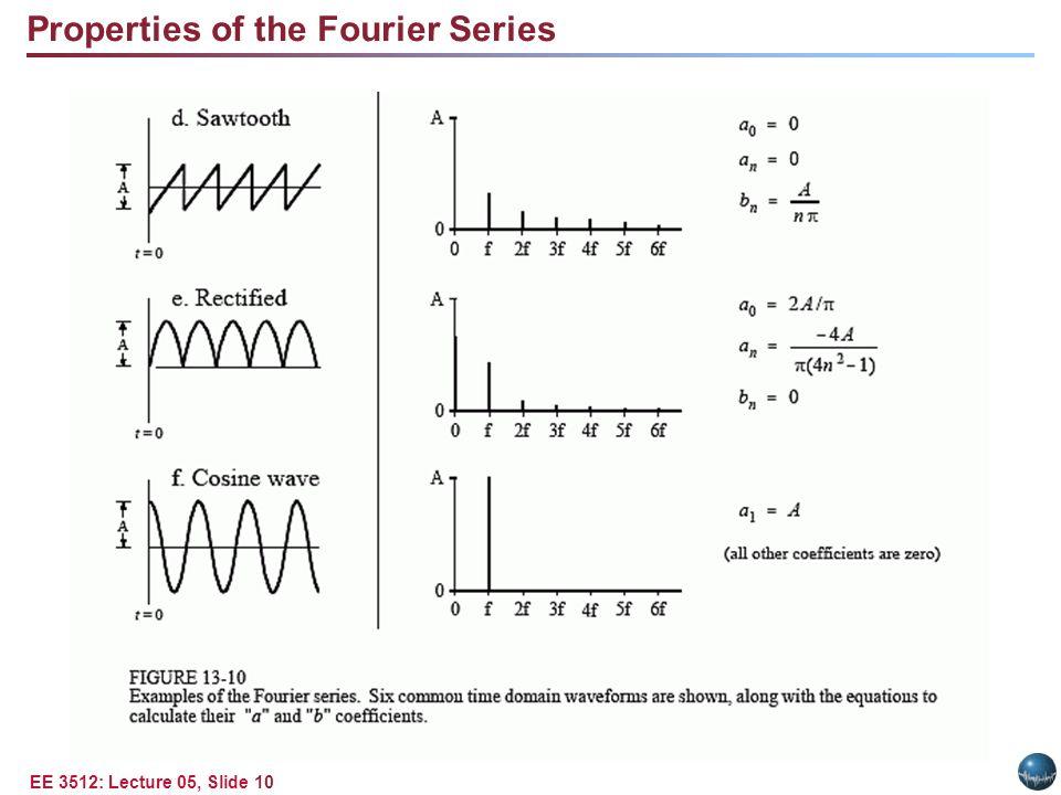 The trigonometric fourier series representations ppt - Fourier series transform table ...