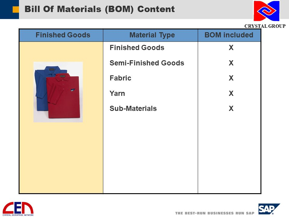 Bills Of Material Bom  Ppt Video Online Download