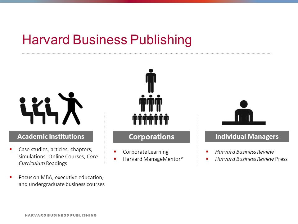 harvard business review case studies for educators The class discussion inherent in case teaching is well known for stimulating the development of students' critical thinking skills, yet instructors often need guidance on managing that class discussion to maximize learning teaching with cases focuses on practical advice for instructors that can be easily.