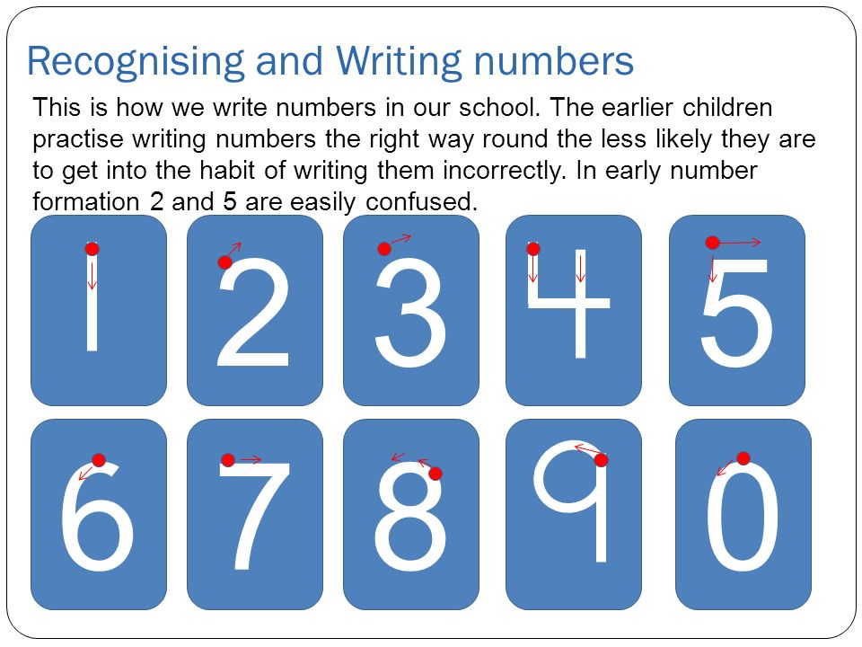Helping Your Child with Their Maths at Home - ppt video ...
