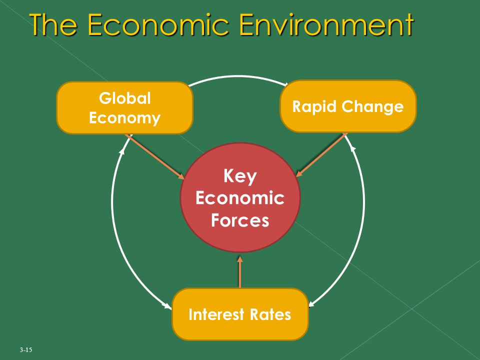 how technological change impact upon economic Technological change and the evolution of sectoral  impact upon the patterns of innovation  which can in turn cause instability in existing economic,.