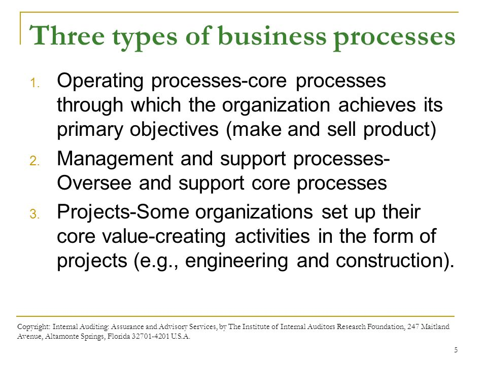 Business processes and risks ppt download three types of business processes fandeluxe Gallery