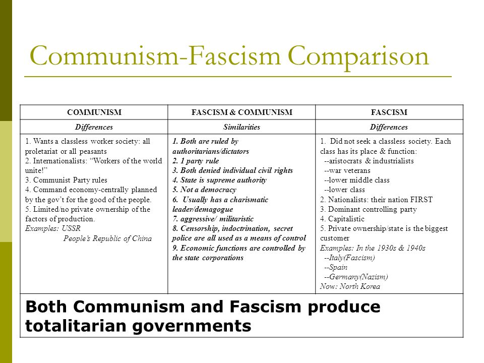 an analysis of the differences between communist and democratic governments You cannot simply ask about the differences between the two societies they are   nations have abandoned the original meaning and definition of democracy.