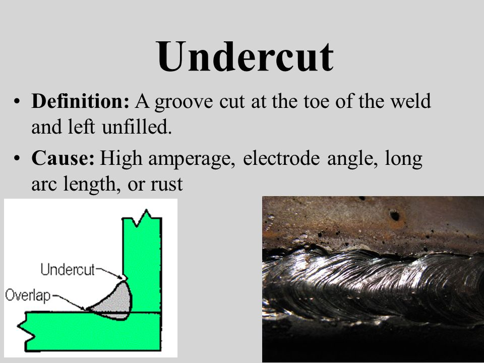 Welding Defects and Discontinuities - ppt video online ...