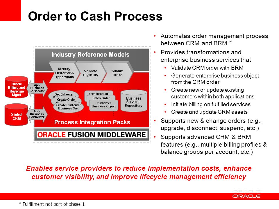 oracle solution  u0026 initiatives for communciations