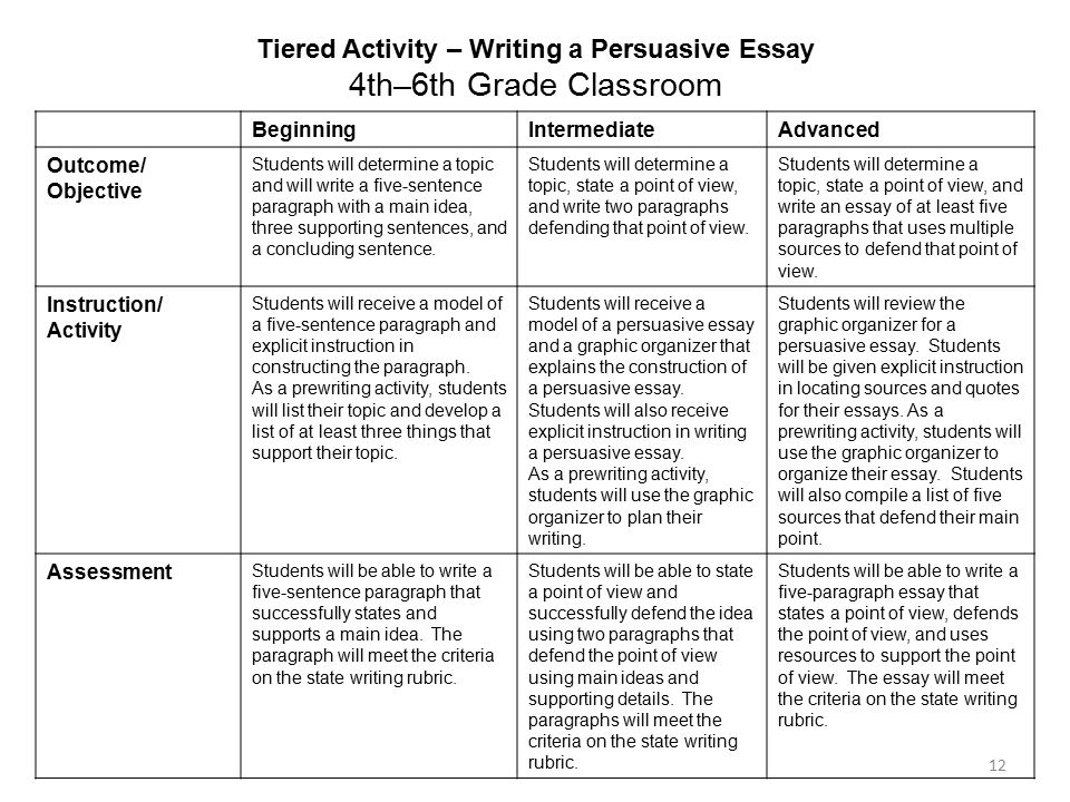 tiered activity writing a persuasive essay The pre-writing activities actually fall under four the first, and most important step for writing a persuasive essay is deciding what a student wants.