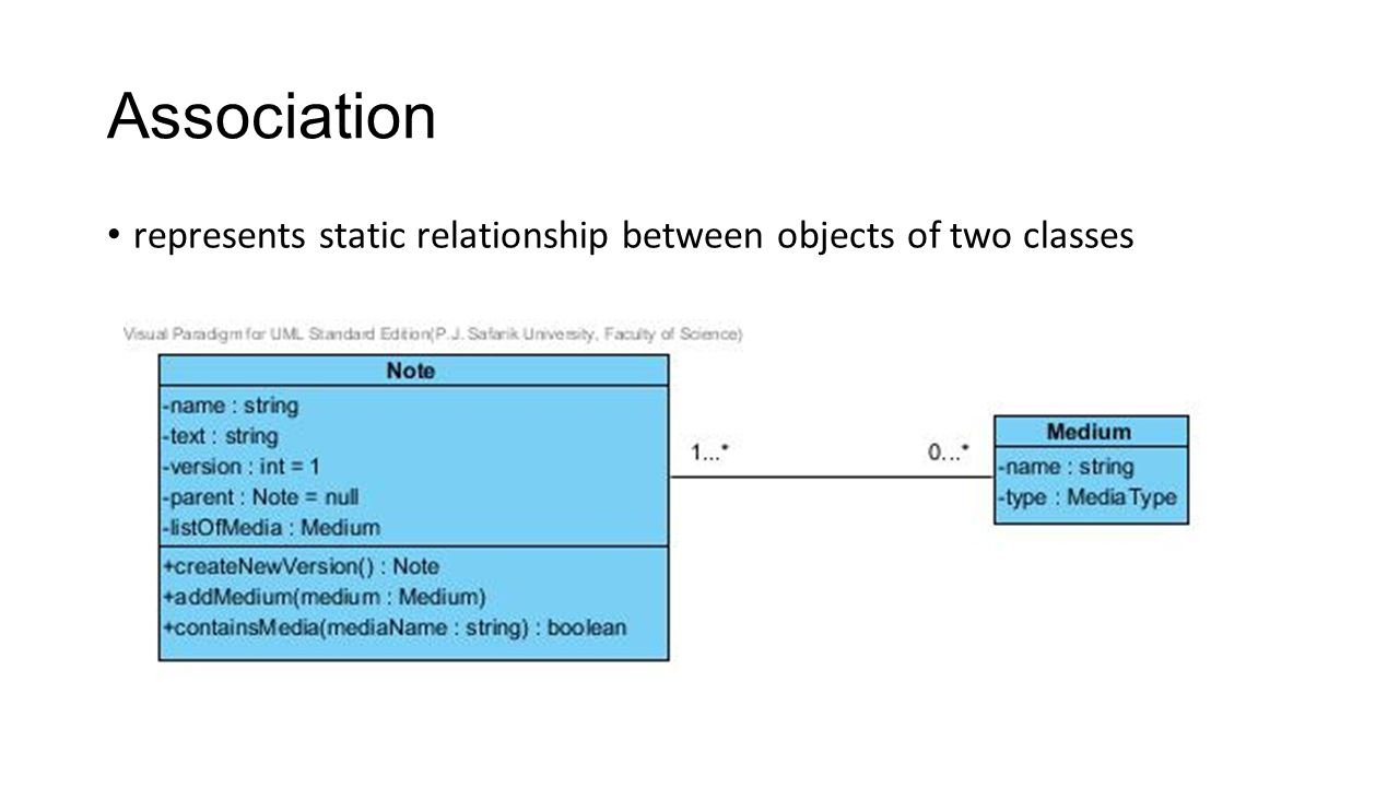 relationship between instance and abstract data type