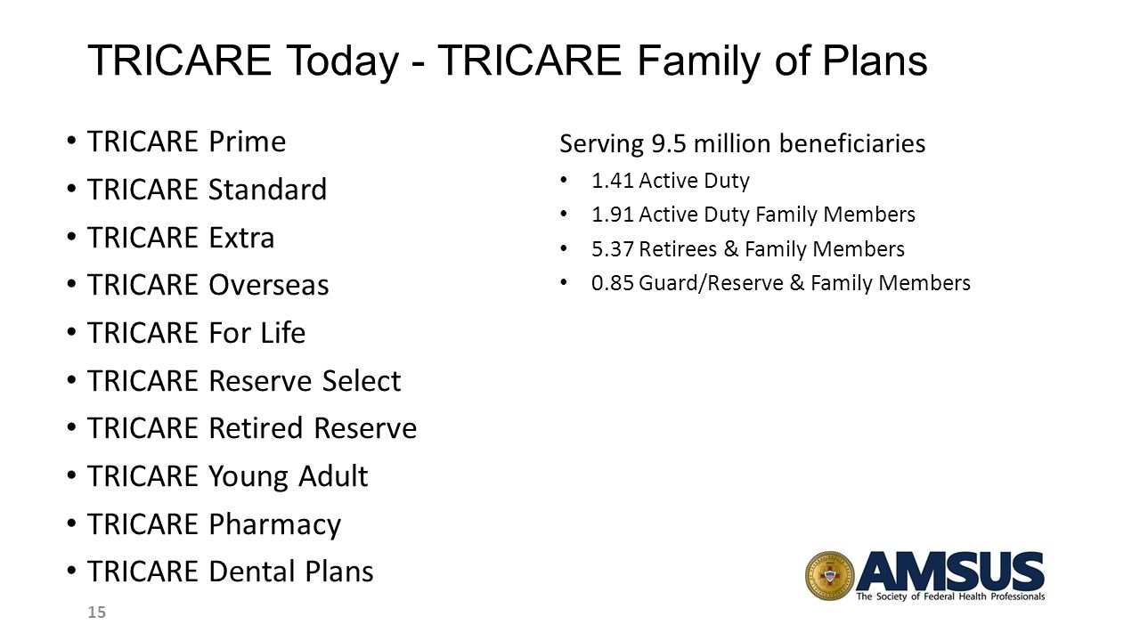 Tri Care Reserve Select Emergency Room Cost
