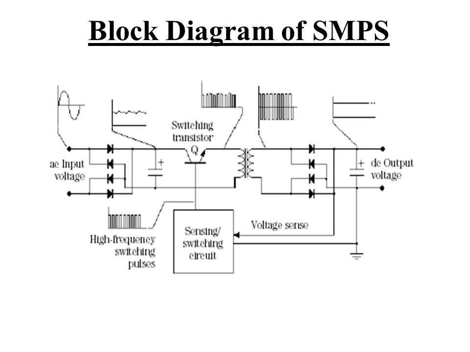 Fantastic Smps Power Supply Details Ideas - Wiring Diagram Ideas ...