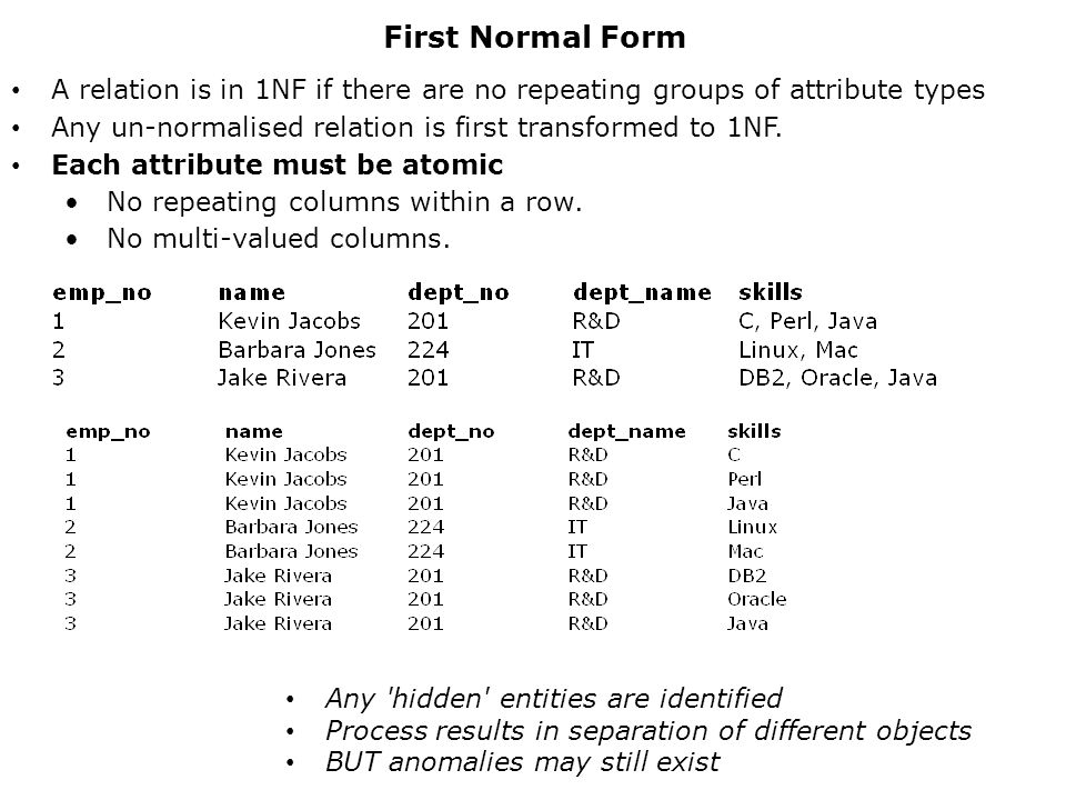 First Normal Form A relation is in 1NF if there are no repeating groups of attribute types. Any un-normalised relation is first transformed to 1NF.