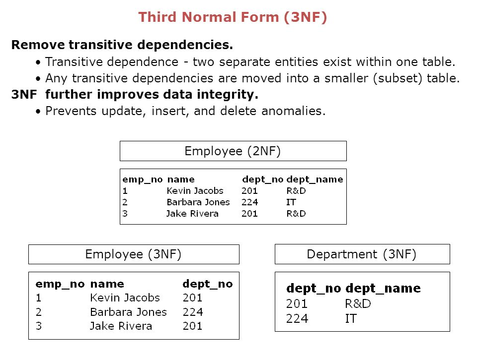 Third Normal Form (3NF) Remove transitive dependencies.