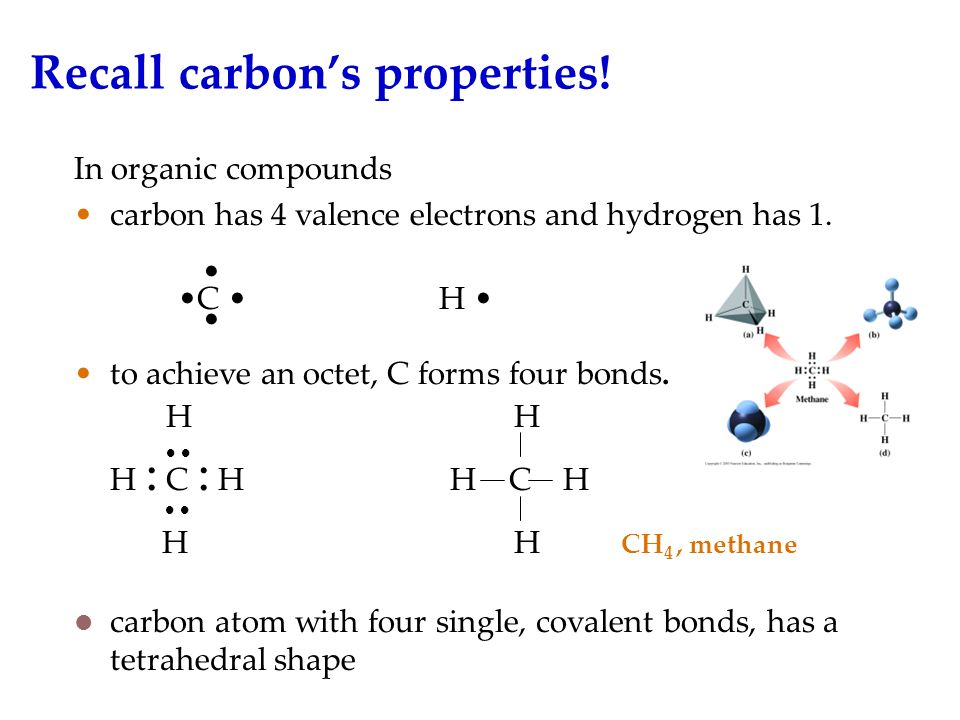 What is organic chemistry - ppt video online download