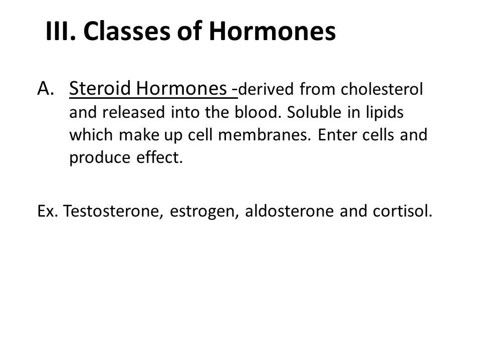 III. Classes of Hormones