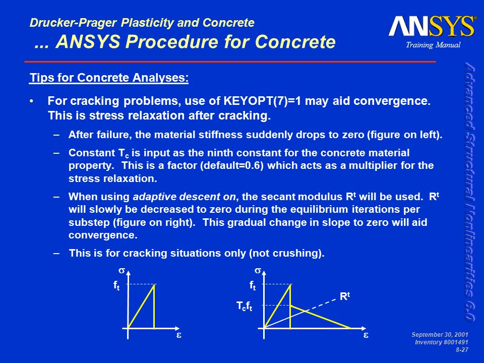 Drucker prager concrete ppt video online download for Concrete advice