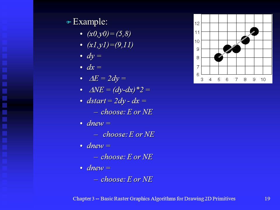 Bresenham Line Drawing Algorithm Solved Problems : Basic raster graphics algorithms for drawing 2d primitives ppt