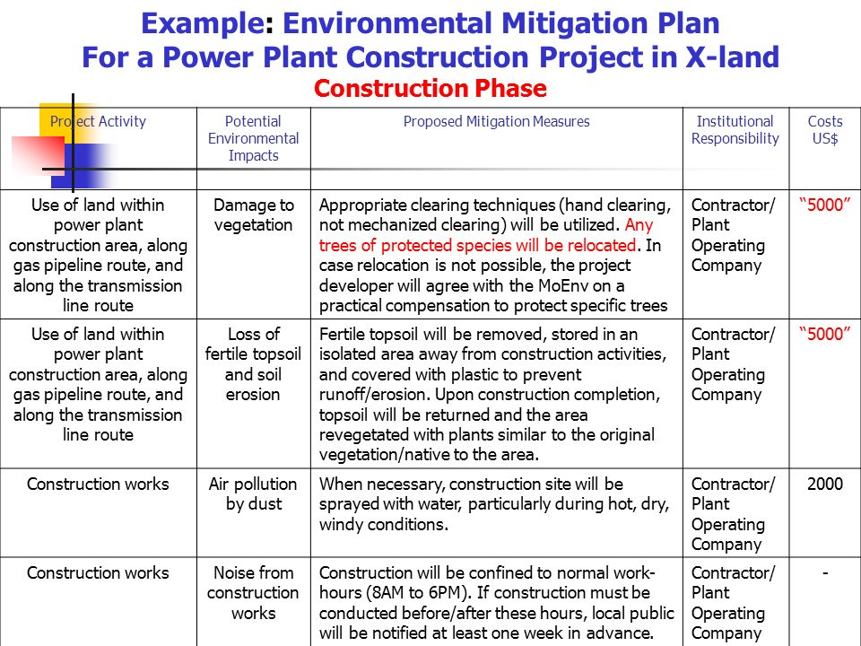 water pollution mitigation plan Can control of soil erosion mitigate water pollution by sediments author links open overlay water pollution by sediment and associated but this is essential if the impacts of erosion control measures on water pollution are to be assessed and effective mitigation plans are to be.