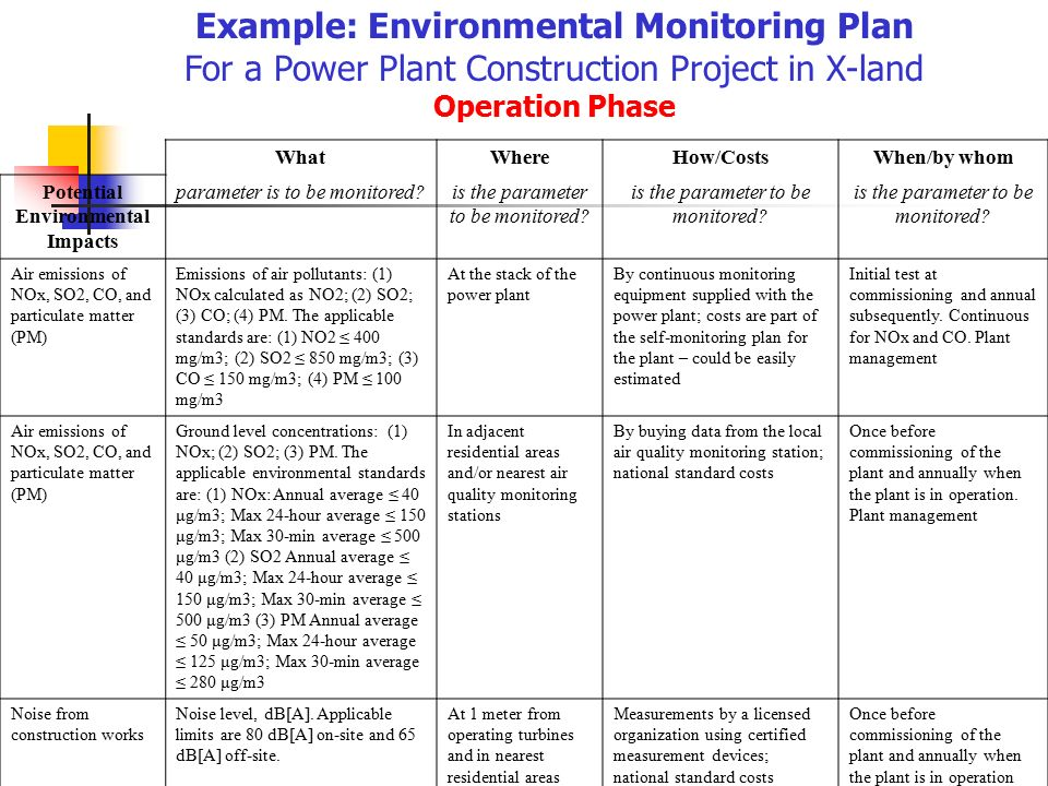 Introduction to environmental management plan emp ppt for Construction environmental management plan template