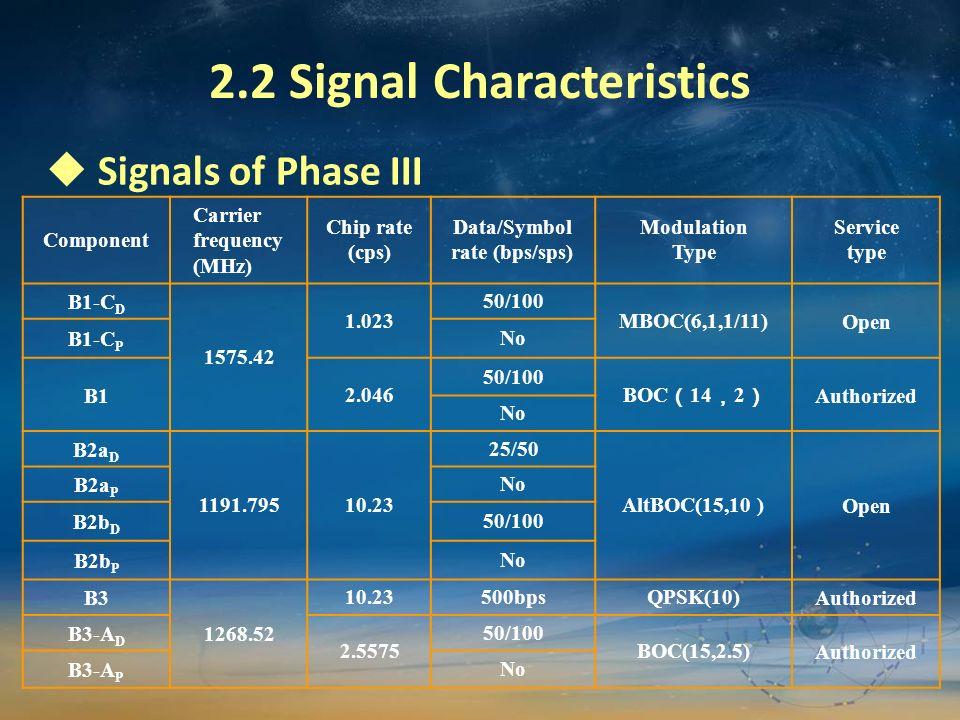 beidou navigation satellite system pdf