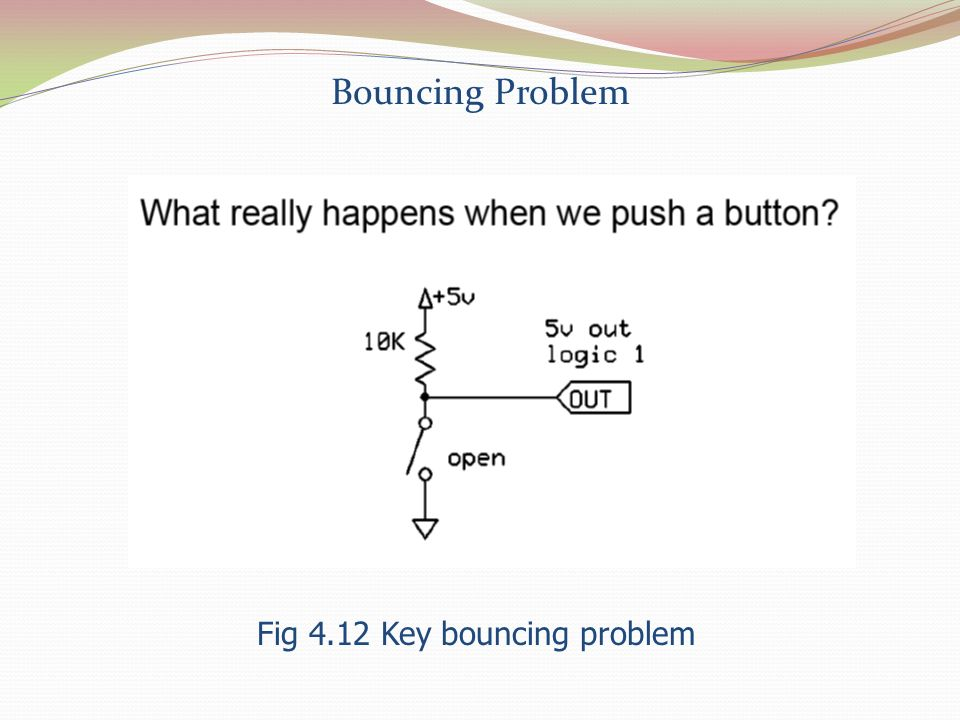 Fig 4.12 Key bouncing problem