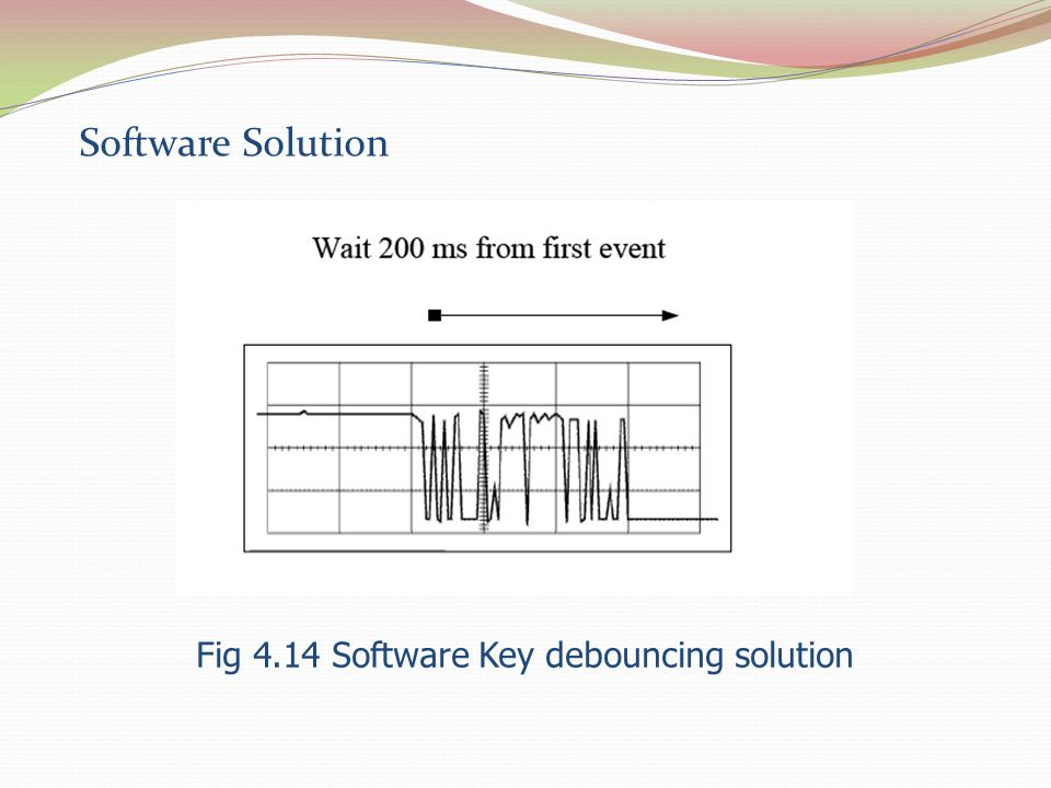 Fig 4.14 Software Key debouncing solution