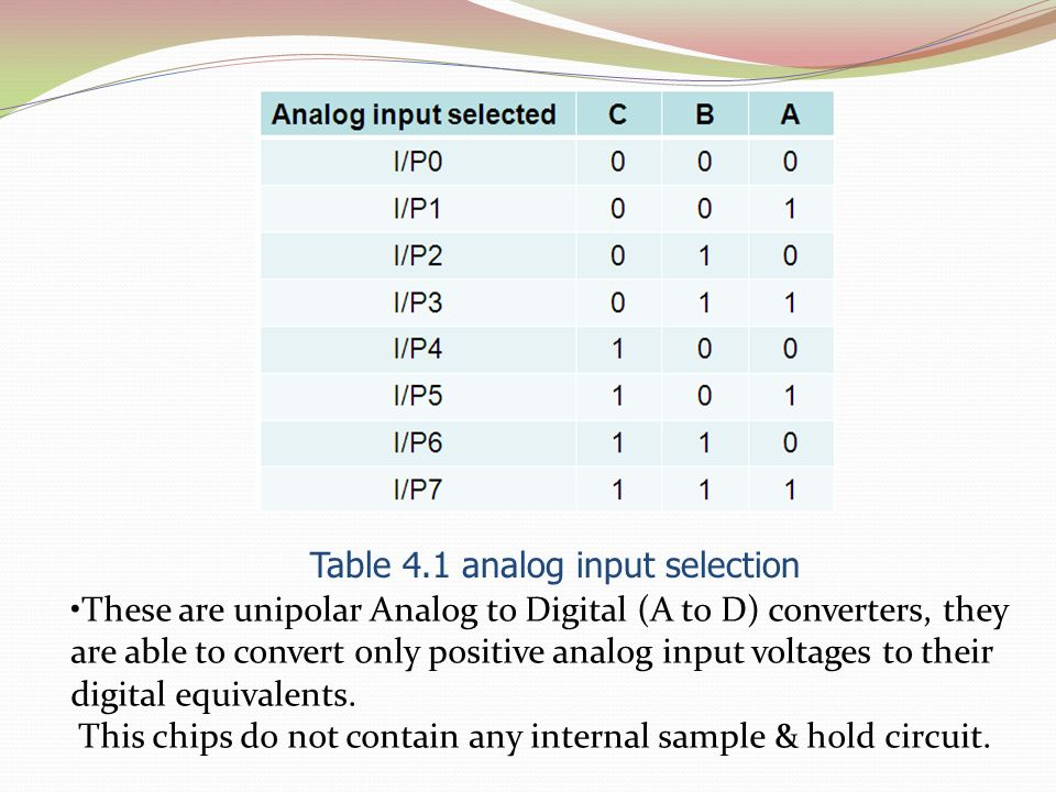 Table 4.1 analog input selection
