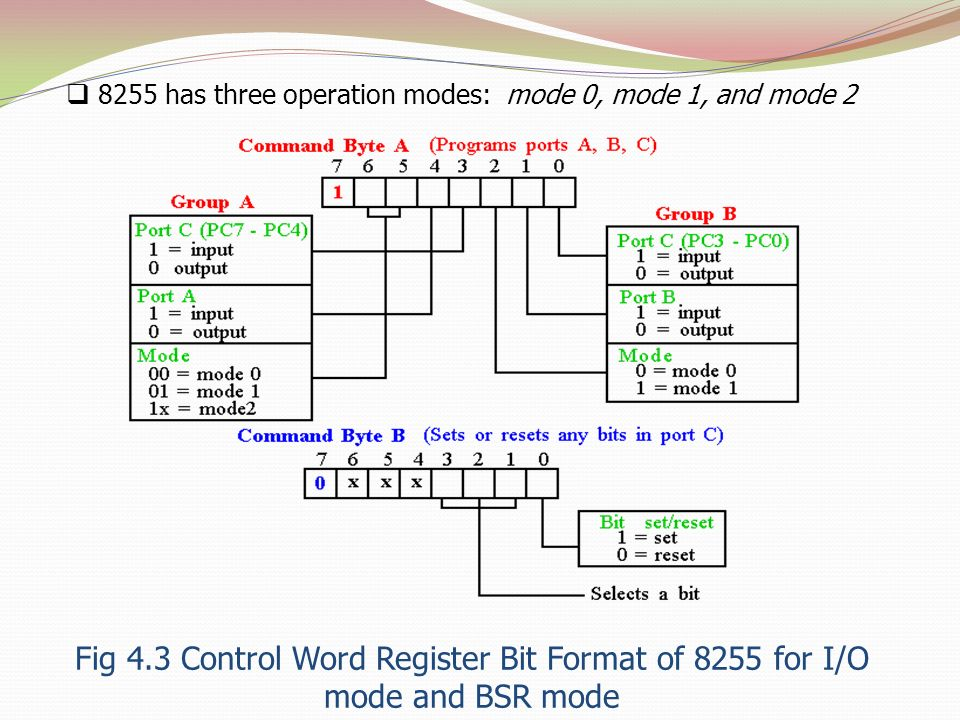 8255 has three operation modes: mode 0, mode 1, and mode 2