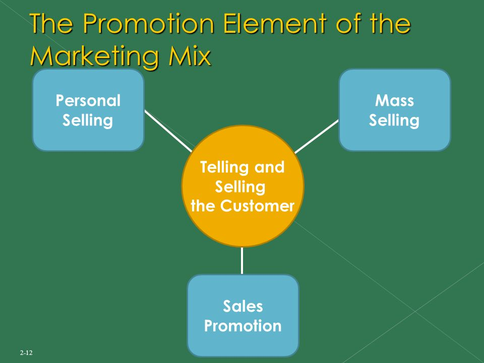the elements included in market potential marketing essay Online marketing includes a wider range of marketing elements than  potential  customers and takes business development to a much higher level than  traditional marketing  multiple options: advertising tools include pay-per-click  advertising, email marketing and local  3 tips for developing an it marketing  strategy.