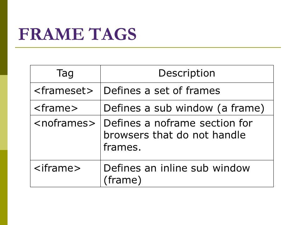 Html Frame Tag - Frame Design & Reviews ✓