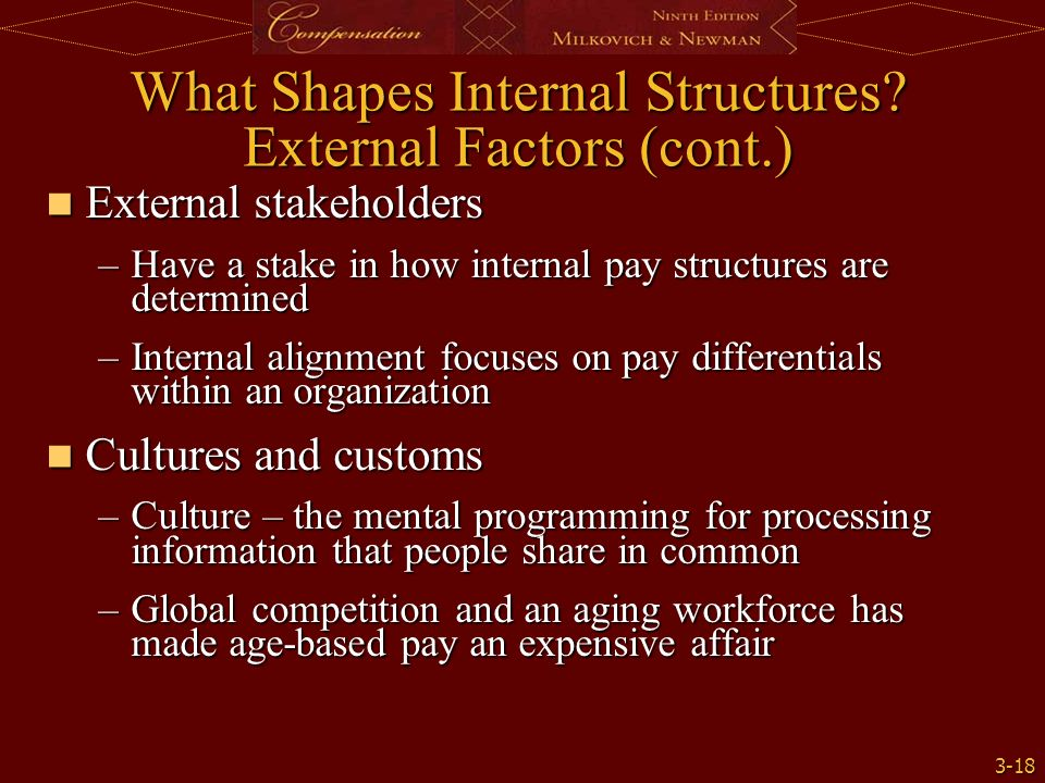 pay structures and internal alignment essay Essay about pay structures and internal alignment 1579 words oct 17th, 2013 7  pages synopsis martin straight compressors (msc) is a manufacturing.