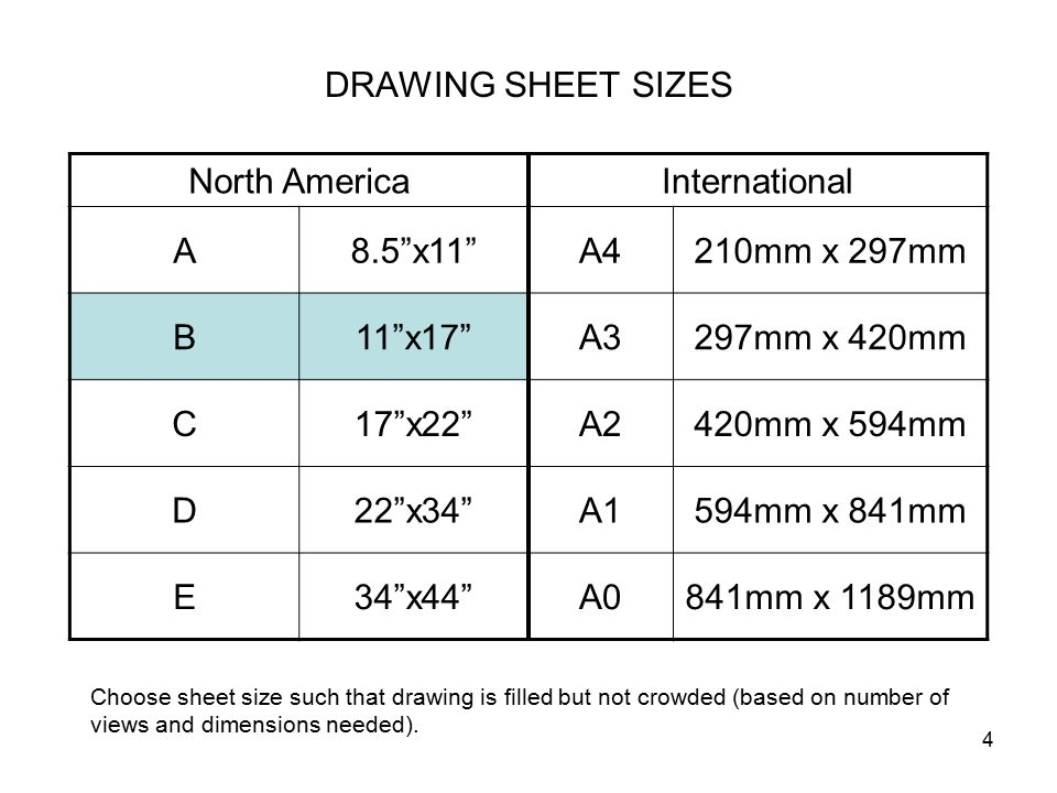Drawing Sheet Sizes Images Reverse Search