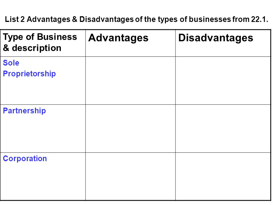 types of organizations and their advantages 8 types of organizational structures: their advantages and disadvantages types of organizational structures: their advantages and disadvantages all managers must bear that there are two organizations they must deal with-one formal and the other informal.